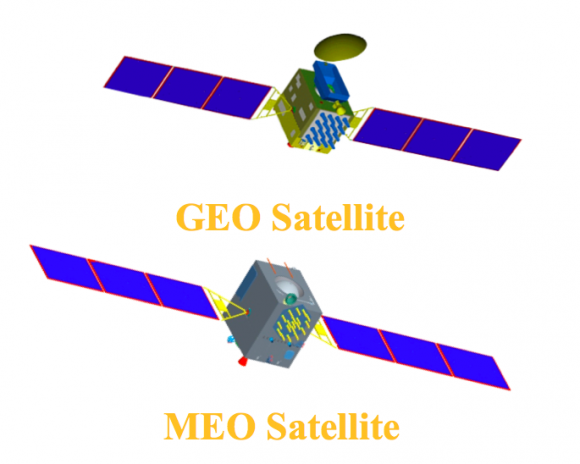 Satélites Beidou 2G y 2I (arriba) y 2M (abajo) (CAST).