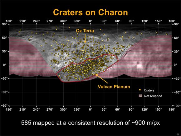Cráteres identificados en Caronte (NASA/JHU-APL/SwRI).