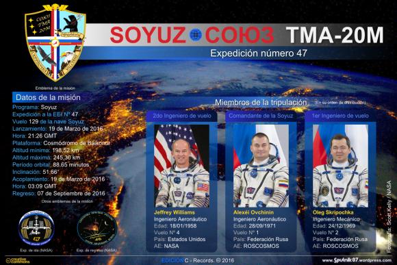 Tripulación de la Soyuz TMA-20M