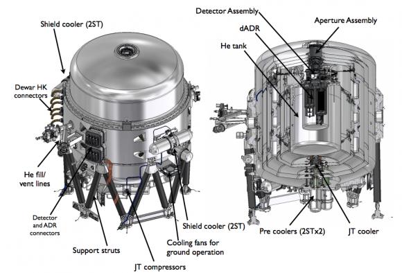 Contenedor de helio líquido con el instrumento SXS (NASA).