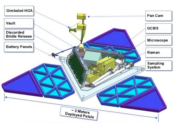 Propuesta del JPL de sonda de aterrizaje en Europa: un híbrido entre la Mars Pathfinder y Curiosity (NASA/JPL).