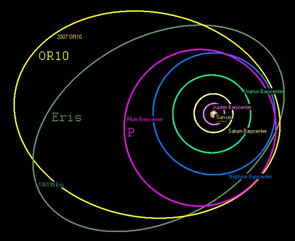 Órbita de 2007 OR10 (NASA).