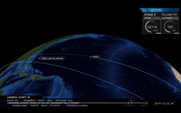 Trayectoria del cohete y la primera etapa en esta misión (SpaceX).