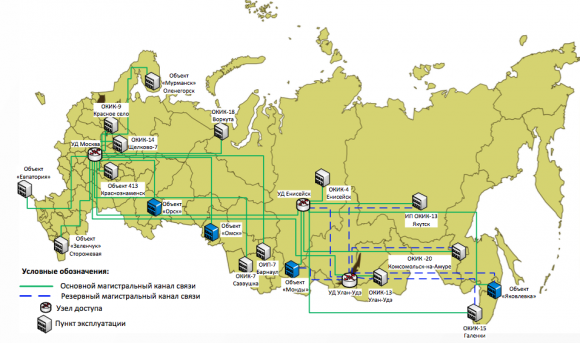 Red de superficie del sistema GLONASS (Roscosmos).