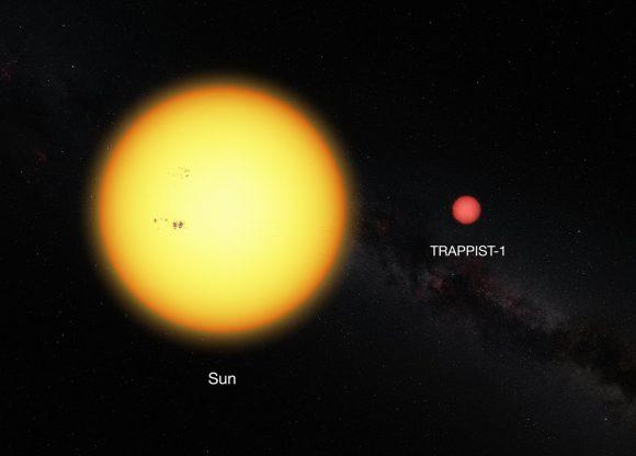 TRAPPIST-1 y el Sol (ESO).