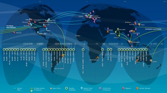 Flota de Intelsat (Intelsat).