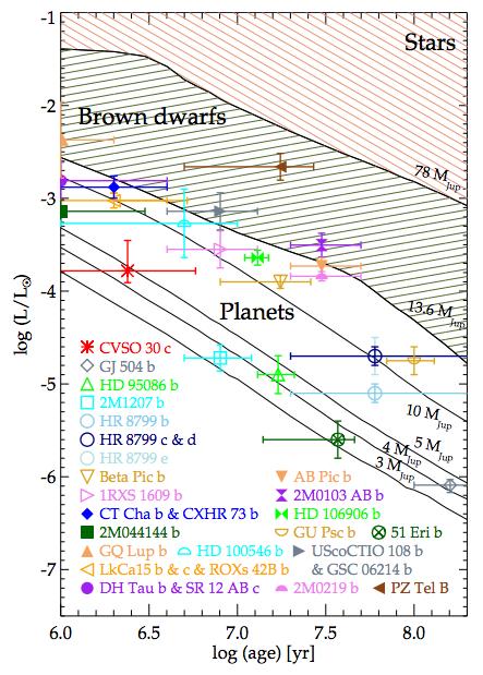 sasa (ESO/Schmidt et al.).