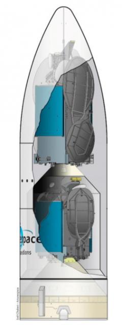 Configuración de lanzamiento de la VA230 (Arianespace).