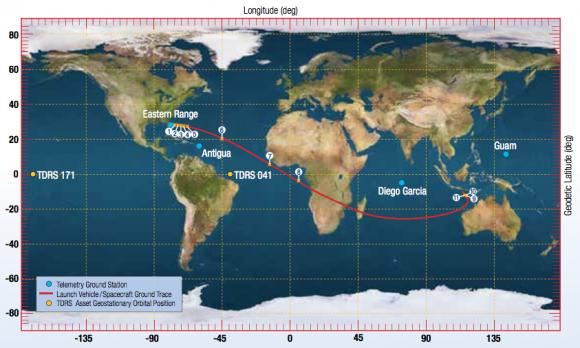 Trayectoria de lanzamiento (ULA).