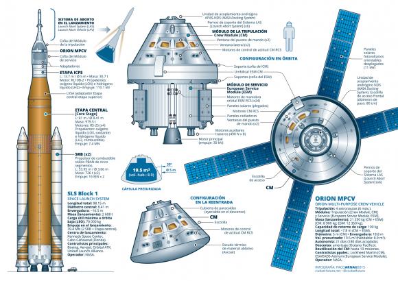 Diseño actual de la nave Orión (Paco Arnau/ciudad-futura.net).