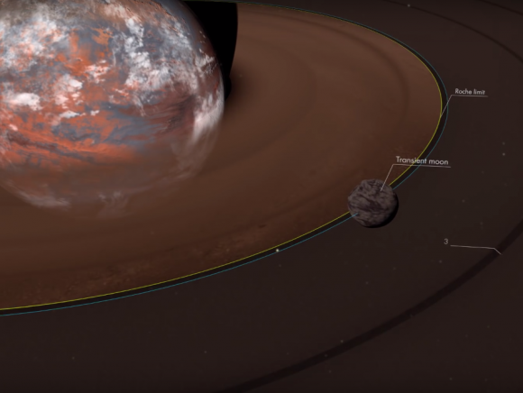 La desaparecida Gran Luna de Marte (LabEx UnivEarthS).