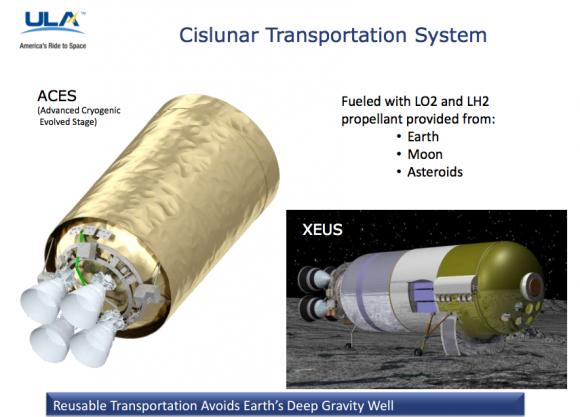 ACES y XEUS, los dos elementos de la arquitectura lunar de ULA (ULA).