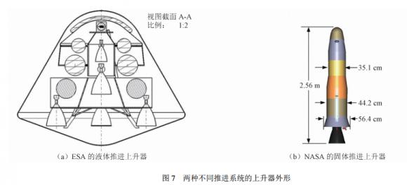 China está estudiando una misión de retorno de muestras para 2030 (CAST).