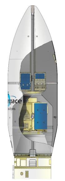 Configuración de la carga útil de la misión VV07 (Arianespace).