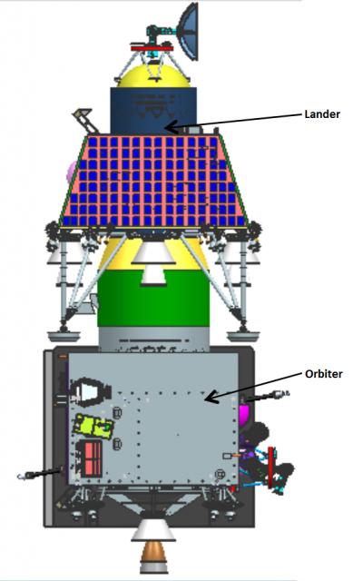 Configuración de lanzamiento de Chandrayaan 2, con el orbitador en la parte baja (ISRO).