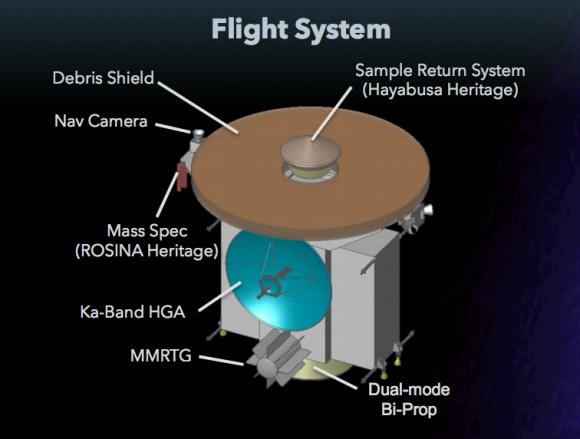 Diseño final de LIFE de 2015 con un MMRTG (NASA).