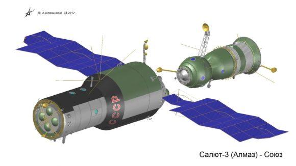 Soyuz 7K-T para estaciones OPS del programa Almaz (A. Shlyadinsky).