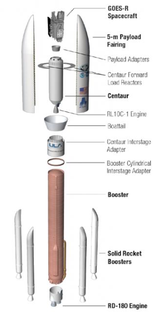 El lanzador de la misión (ULA).
