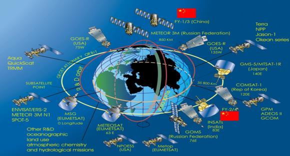 Satélites meteorológicos de distintos países.