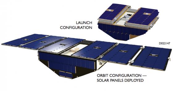 Satélites CYGNSS (NASA).