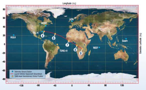 Trayectoria del lanzamiento (ULA).