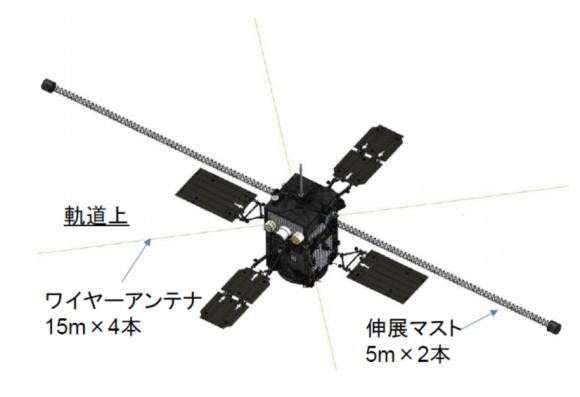 Antenas desplegadas del ERG (JAXA).