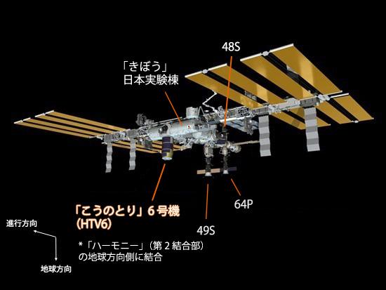 El HTV 6 acoplado a la ISS (JAXA).
