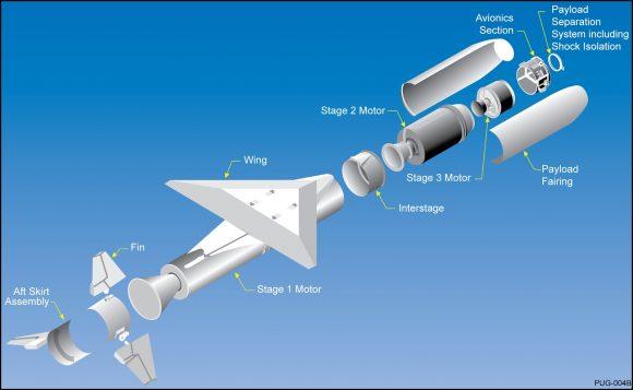 Partes de un Pegasus XL (Orbital ATK).