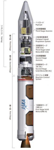 Cohete Epsilon de primera generación (JAXA).