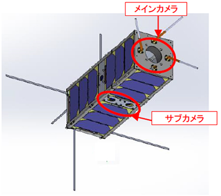 TRICOM 1 (JAXA).