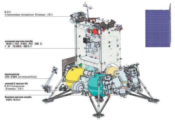 Carga científica de Luna 25 (NPO Lávochkin).