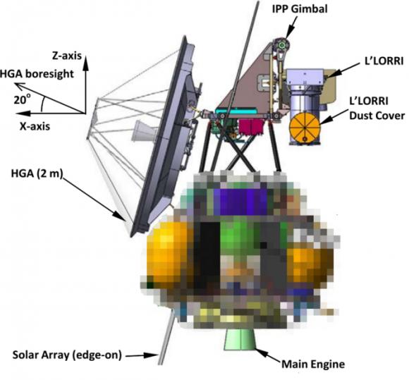 Partes de la sonda Lucy  (Southwest Research Institute).
