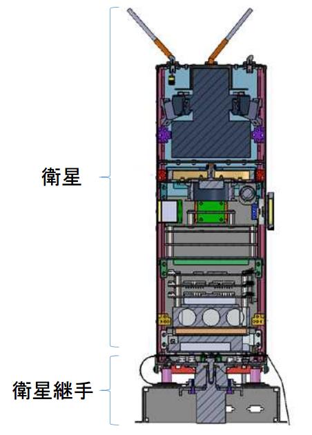 Interfaz de la carga útil (JAXA).