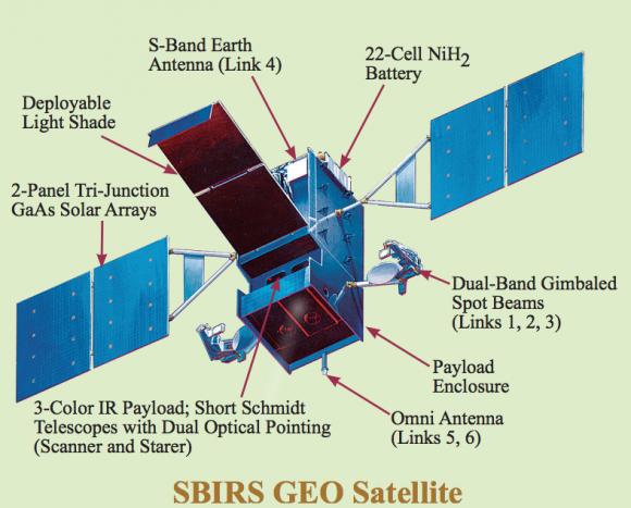 Partes del satélite SBIRS (Lockheed Martin).
