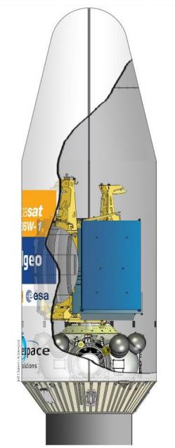 Configuración del lanzamiento (Arianespace).
