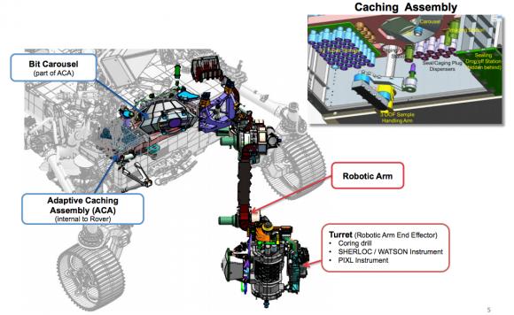 Sistema de recogida de muestras de Mars 2020 (NASA).