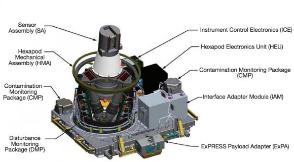 Instrumento SAGE 3 (NASA).