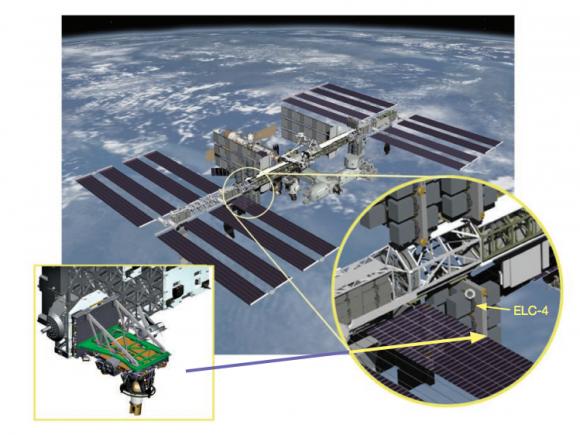 Situación del SAGE 3 en la ISS (NASA).