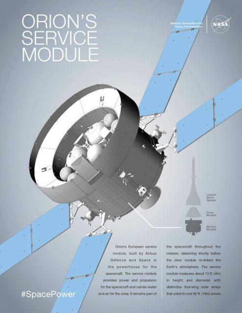 Módulo de servicio europeo de la misión EM-1 (Airbus).