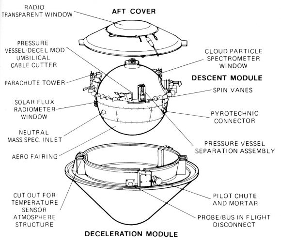 Sonda Pioneer Venus principal (NASA).
