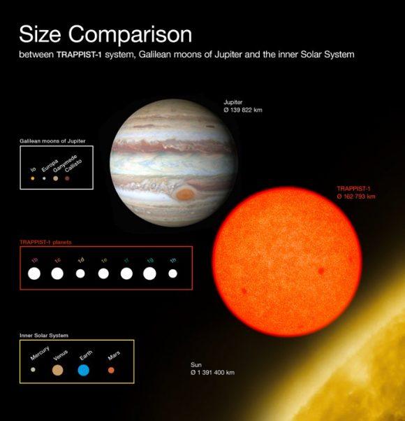 Otra vista comparativa (ESO/O. Furtak).
