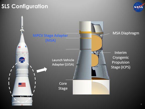 Etapa ICPS (NASA).