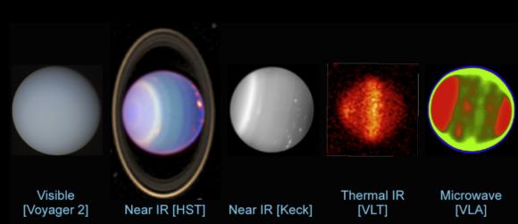 Urano (NASA).