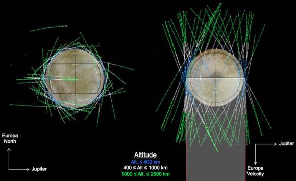 Europa Clipper sobrevolará Europa 43 veces (NASA).