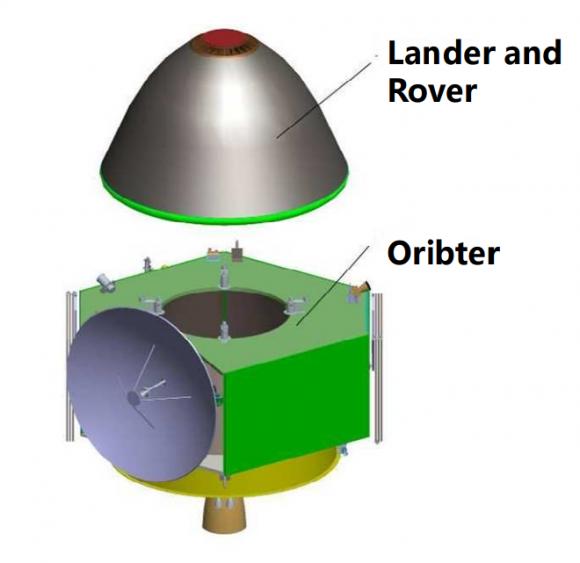 Partes de la sonda de 2020: la cápsula de aterrizaje y el orbitador ().