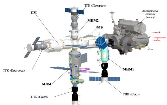 Nauka acoplado al segmento ruso de la ISS (RKK Energía).