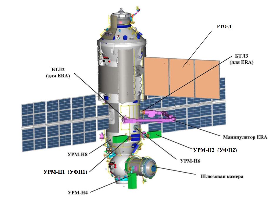 """Proton-M (MLM-U """"Nauka"""") - Octobre / Novembre 2020 - Page 6 Captura-de-pantalla-317"""