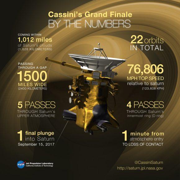 Resumen del Gran Final (NASA).