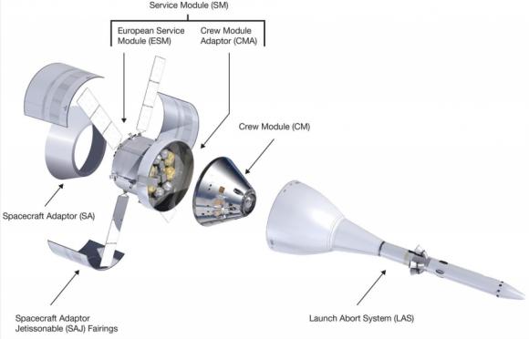 Otra vista de los elementos de la Orión (NASA).