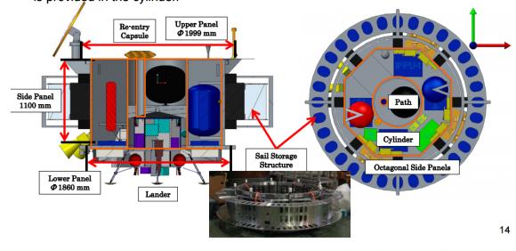 Detalles de la sonda, incluyendo el lander y la cápsula para las muestras (JAXA).